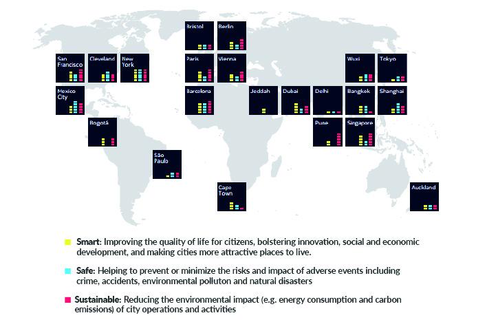 Mapa mundial: Smart city
