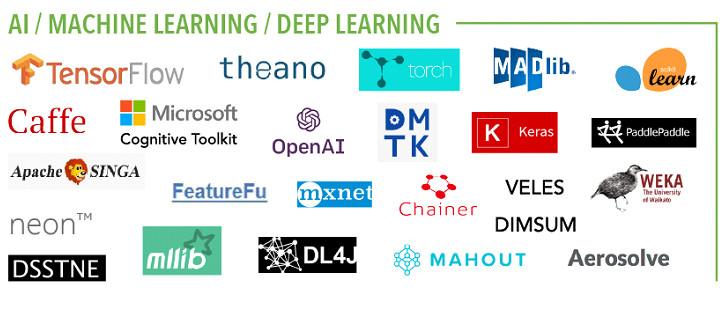 Herramientas Open Source de Inteligencia Artificial