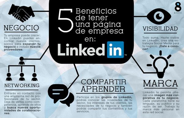 Beneficios de Linkedin Empresas