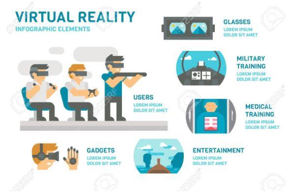 Aplicaciones de la realidad virtal