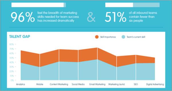 Razones para utilizar outsourcing