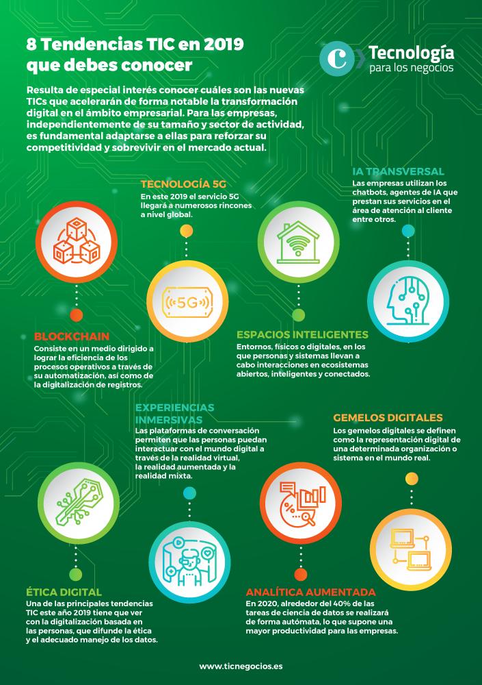 Infografía: 8 Tendencias TIC importantes en 2019