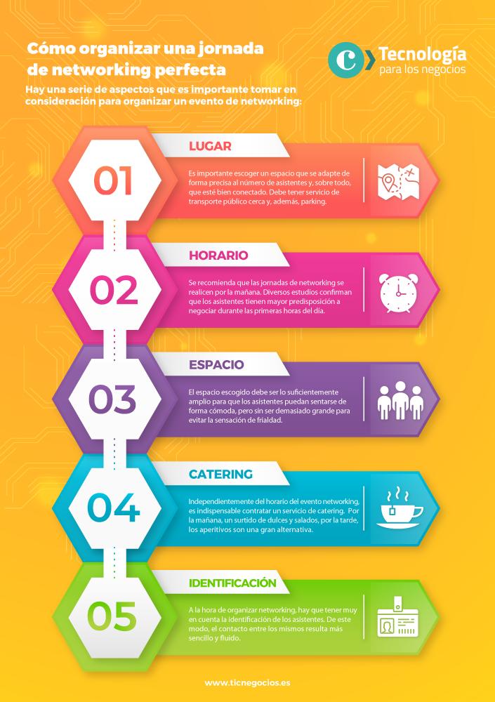 Cómo organizar una jornada de networking